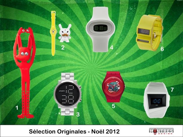 Guide achat sélection montres design originales