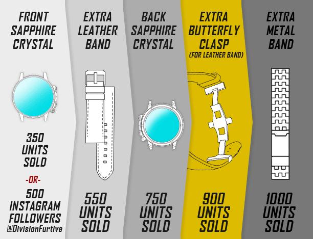 Division Furtive Type 50-Kickstarter